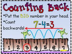 two digit addition and subtraction posters math pinterest