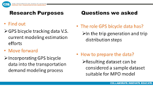 Trip Generation Spreadsheet Collaborate Innovate Educate What Smartphone Bicycle Gps Data