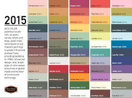 1950s color scheme paint it up mortgages money and me