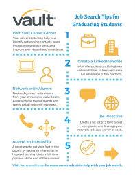 5 job search tips for recent graduates vault blogs vault com