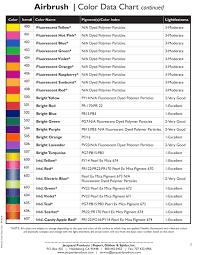 jacquard airbrush colors u2013 midwest airbrush supply u2013 blog