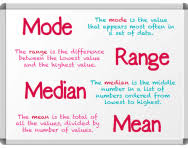 mode mean median and range explained for primary parents