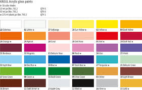 kreul acrylic gloss paints decoration and crafting paints colors