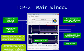 tcp z best tcp ip patch tcp z user guide with picture