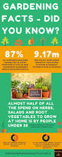garden facts home design new marvelous decorating and garden facts
