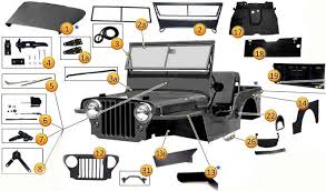 jeep restoration parts how to restore your jeep with reproduction parts