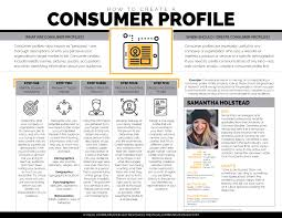 of media that will be how to create a consumer profile u2013 the visual communication guy