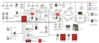 fire alarm control panel wiring diagram pdf efcaviation com