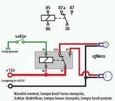 sistem kontrol motor listrik 3 fasa manual menggunakan push botton