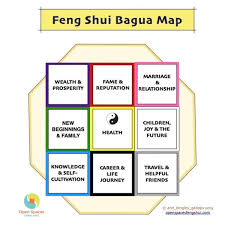 feng shui for home feng shui tips ann bingley gallops open spaces feng shui