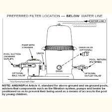 howto install pentair superflo pool pump install 1 of 2 u2013 youtube