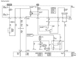 magnetic starter wiring diagram complete wiring diagram