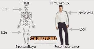 Meme Html - web dev memes on twitter yep html css java javascript php
