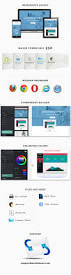 Responsive Html Email Template by Esteem Multipurpose Responsive Email Template With Stamp Ready