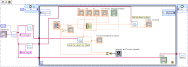 interfacing with labview cookbook mbed