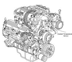 2000 ford focus cooling system diagram kia 3 8l engine diagram together with 2000 ford mustang 3 8l v6