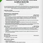 Sample English Teacher Resume by Middle English Teacher Resume Sample 2015 Recentresumes Com