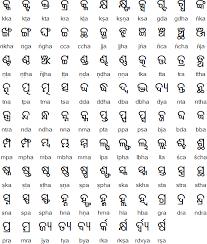 odia oriya alphabet pronunciation and language