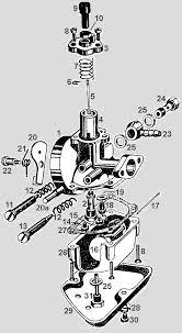 jawa parts myrons mopeds