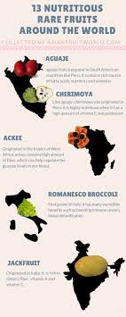 13 nutritious fruits of the world asian fruit world