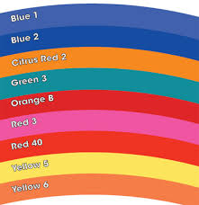 What Color Is Peaceful Artificial Colors In Food A Poison Rainbow Fooducate