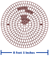 Circular Patio Kit by Cambridge Pavingstones Installation Instructions