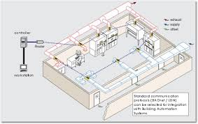 lab hood exhaust fans building opportunities library