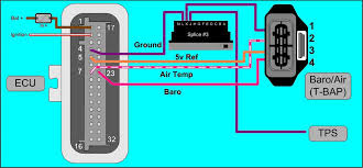 2000 polaris sportsman 500 wiring diagram wiring diagram