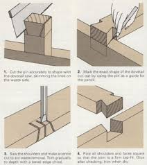 Woodworking Joints Plans by Single Dovetail Through Dovetail And Lapped Dovetail Joints