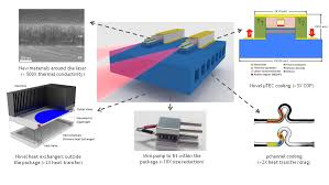 thermal management energy harvesting and storage bell labs