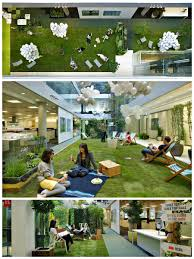 Fake Grass Outdoor Rug Artificial Grass Indoors The Grass Is Always Greener On The