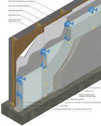Exterior Basement Wall Insulation by R Etro High Performance Building Insulation