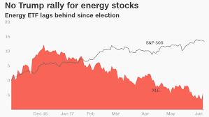 Slamming Head On Desk Trump Tweets About Nonexistent Boom In Energy Stocks Jun 12 2017