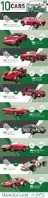 most expensive car ever sold top ten most expensive classic cars ever sold at auction u2013 submit
