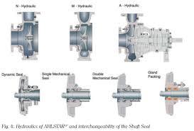 fluid engineering presents sulzer u0027s ahlstar up fluid engineering