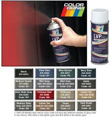 colorbond spray matches all your interior colors 1994 10 dodge