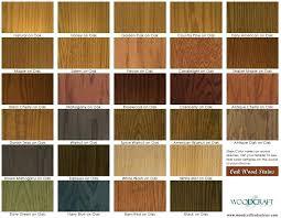 kitchen cabinet stain colors on oak kitchen cabinet stain colors oak stain colors coatings in kitchens