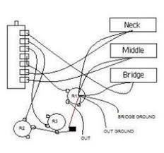 guitarelectronics com guitar wiring diagram 2 humbuckers 3 way