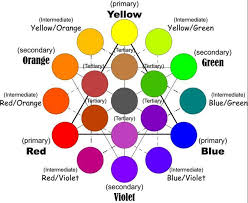 color meanings chart printable mood ring color meanings chart rings