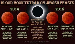 mystery of the shemitah pillar of enoch ministry the blood moon tetrad and shemitah