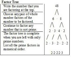 number theory find the factors