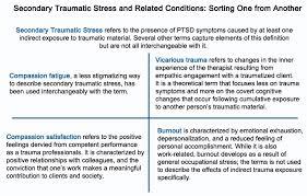 secondary traumatic stress national child traumatic stress