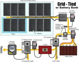 solar panel diagram wiring wynnworlds me