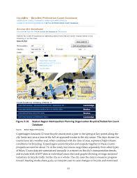 chapter 2 practice methods technologies