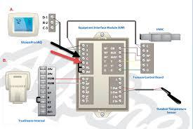 honeywell visionpro iaq thermostat has set itself to 90 degrees