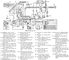 schémas électrique des harley davidson sportster wiring diagrams