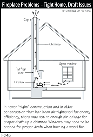 fireplace chimney chase construction drawings outdoor masonry