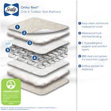 Walmart Baby Crib Mattress 19 Lovely Photograph Of Baby Bed Mattress Walmart 44659 Mattress
