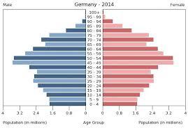enorme unterschiede in deutschland bis indien oder deutschland topaktien de