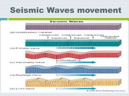 Wyoming which seismic waves travel most rapidly images Module 2 earth 39 s interior jpg
